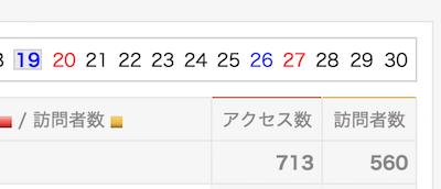 シーサーブログアクセス数713